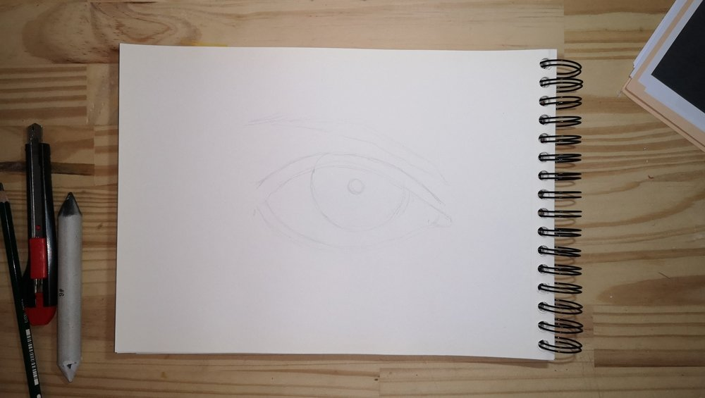 How To Draw An Eye - Easy Step By Step Drawing Tutorial For Begginers