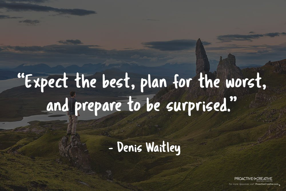 Best quotes about preparation - Denis Waitley
