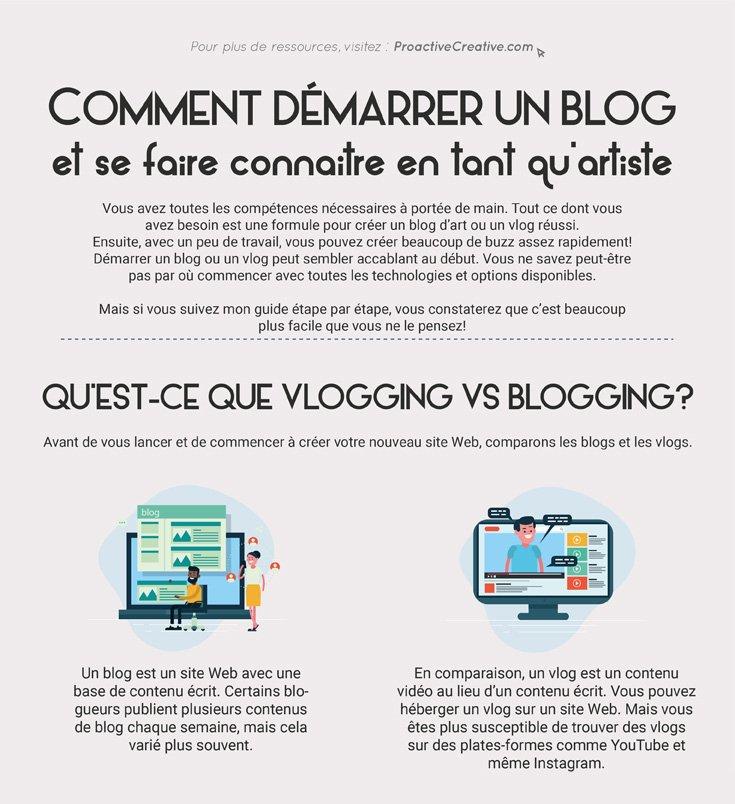 Comment démarrer un blog et se faire connaitre en tant q'artiste , Qu'est-ce que Vlogging vs Blogging ?