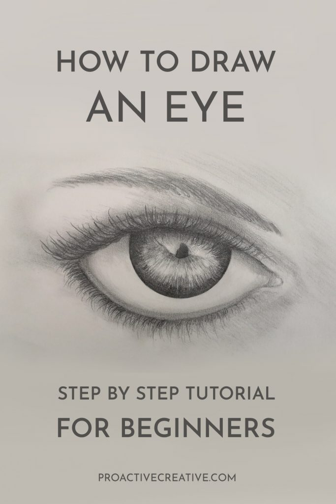 How To Draw An Eye - Easy Step By Step Drawing Tutorial For Beginners